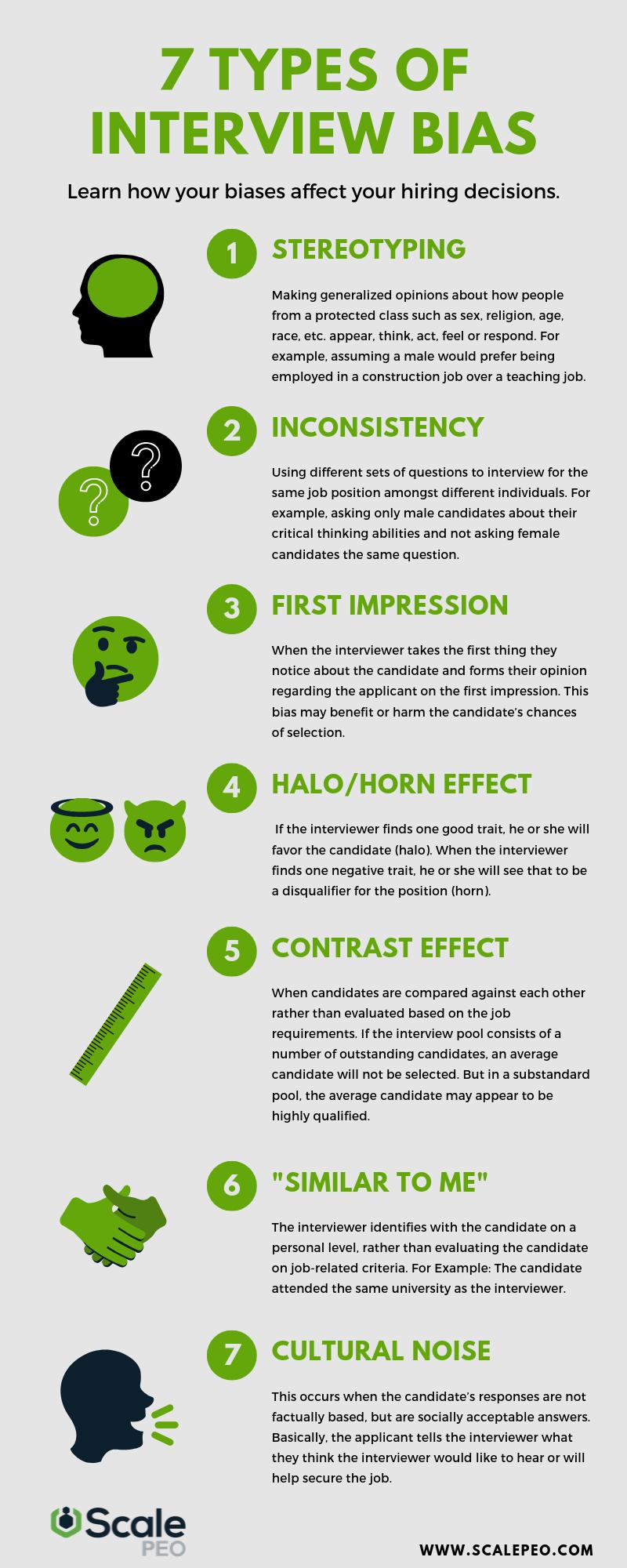 7 Types of Interview Bias
