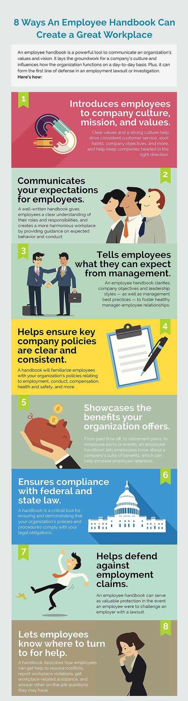 Employee Handbook Infographic